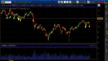 Forex Charting Software - Professional Options Trader Reveals Best Forex Trading System
