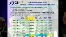 09-FFA AG 2016 Bordeaux-MONTANT DE LA LICENCE FEDERALE 2017 + VOTE