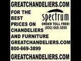 Spectrum Furnishing Spectrum Home Furnishings Spectrum Home