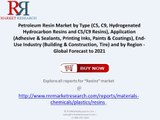 Global Petroleum Resin Market 2021 by Type (C5, C9, Hydrogenated Hydrocarbon Resins)
