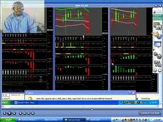 forex trading broker and make money