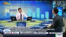 Les tendances sur les marchés: Quelle stratégie adopter dans le contexte macro-économique actuel ? - 20/04