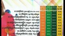 07  Meat Peak Sbek Jerng Lek Ponman  by Zono ft Seylalen,RHM CD Vol 528,Khmer New Year 2015