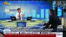 Baromètre Ossiam: Les actions européennes restent la classe d'actifs préférée des investisseurs - 25/04