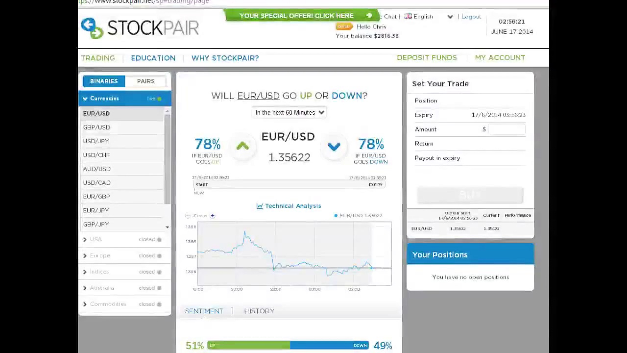 StockPair Live Trading Review: Day 10 – Profit $1791