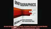 EBOOK ONLINE  Great Infographics Tools Creator Resume Social Media Infographic Data Visualization Tools  DOWNLOAD ONLINE