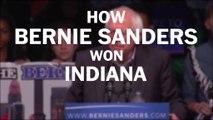How Bernie Sanders won Indiana, in 60 seconds