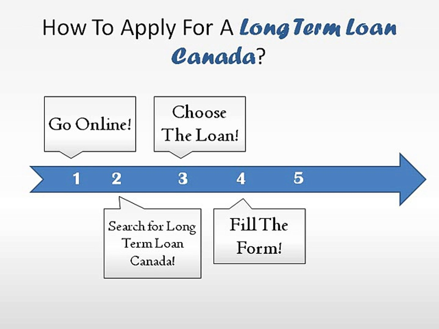 Long Term Loan >> Long Term Loan Canada An Appropriate Finance To Resolve Monetary Issues Easily