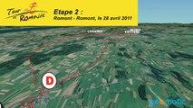 Tour de Romandie. 2e étape, jeudi 28 avril, Romont-Romont.