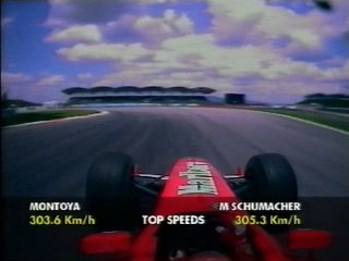 F1 2003 GP02 - MALAYSIA Sepang - 1st Qualifying