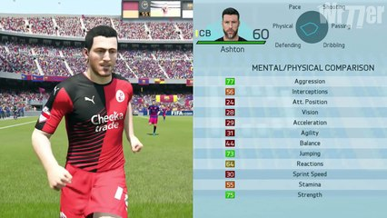 FIFA 16 Speed Test  Slowest Players