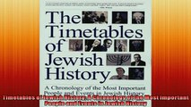 For you  Timetables of Jewish History A Chronology of the Most Important People and Events in