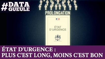 État d'urgence : plus c'est long, moins c'est bon #DATAGUEULE 58