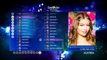 2016 Eurovision Song Contest · Voting Simulation (Part 1⁄5) (Jury Voting)