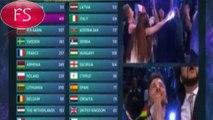 Евровидение 2017 будет на Украине