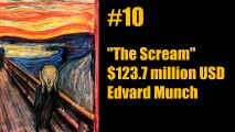 Top 10 Most Expensive Paintings