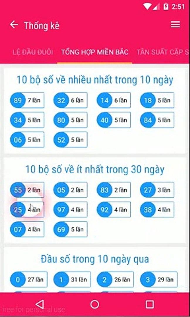 Xổ số toàn quốc - Ứng dụng xem xổ số kiến thiết Việt Nam