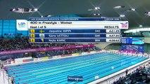 European Aquatics Championships - London 2016 (45)