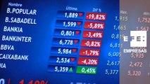 La Bolsa española modera las caídas al mediodía y se sitúa en los 9.070 puntos