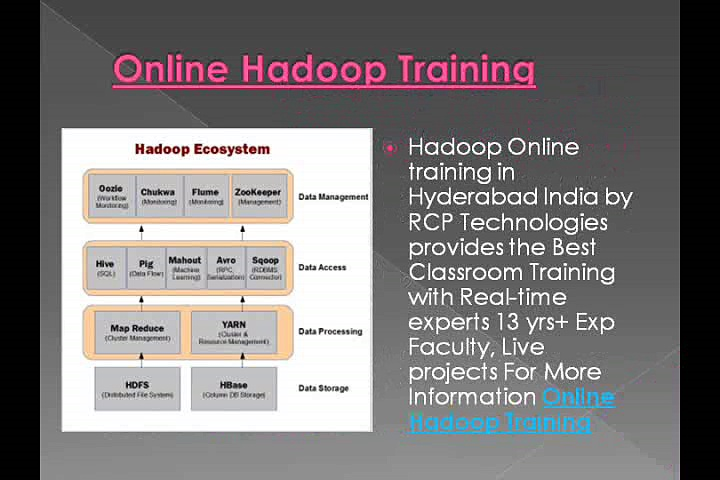 online hadoop training