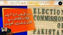 ECP reveals details of Assets of Politicians Watch Shahbaz Shareef and Pervaiz Khattak's assets worth