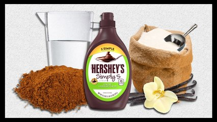 Healthy Hershey's?!?!?! - Food Feeder