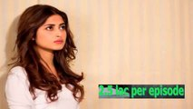 Pakistani Actresses Highest Paid Episode in Serials