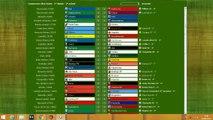 4º CAMPEONATO ULTRA GAMES - FASE DE GRUPOS