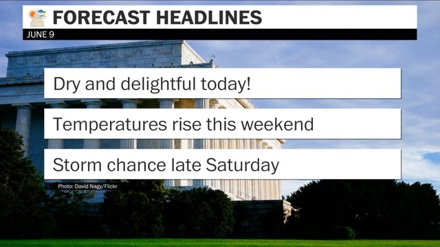 Thursday forecast: Gorgeous day, thunderstorms possible this weekend
