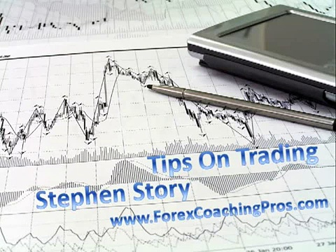 Forex Trading #29 : High Probability Trading Techniques