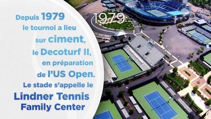 Tournoi ATP WTA de Cincinnati, les grandes dates