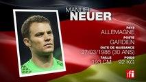 Manuel Neuer, à la fois libéro et meilleur gardien du monde ! - Allemagne