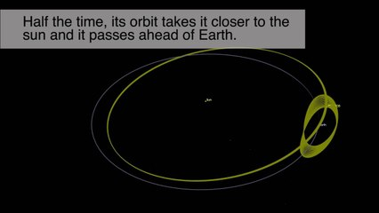 Asteroid 2016 HO3 - Earth s Constant Companion