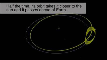 Asteroid 2016 HO3 - Earth s Constant Companion