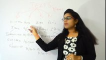 IELTS COACHING _ INTRODUCTION _ STUDY SMART IELTS COACHING IN DELHI