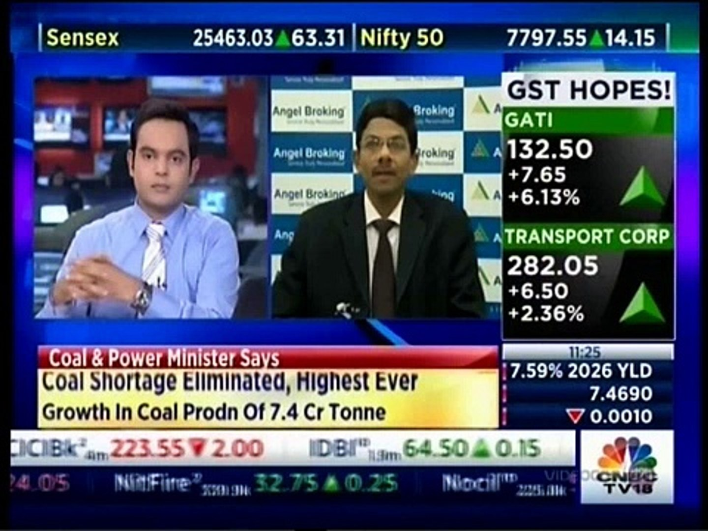 CNBC, Trading Hour 20 May 2016 - Mr. Naveen Mathur, Angel Broking