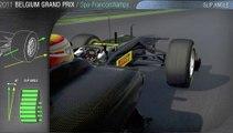 Grand Prix F1 de Belgique, SPA 2011