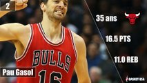 Free agency 2016 : le Top 10 des ailiers forts
