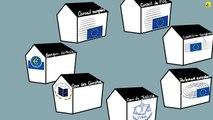 Expliquez-nous... le Conseil européen