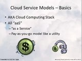 SaaS, Paas, and Iaas - Part 1