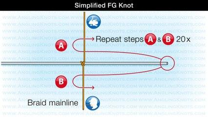 FG Knot — Step by Step Video