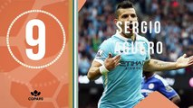 Top 10 football players Highest Paid in the World
