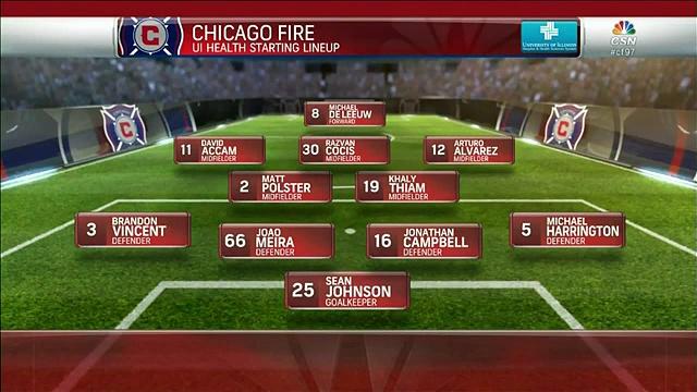 Chicago Fire vs Sporting Kansas City MLS 14 July 2016 – Highlights