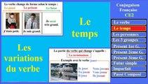 Cours conjugaison française CE2 : (2/10) Le temps et les variations du verbe