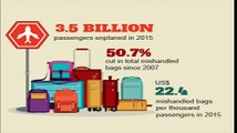 Airline Baggage Industry at a Glance IGT's Automated Baggage Claims Solutions
