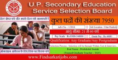 Find Sarkari Jobs in India  1 Lakh Recruitment in 2016