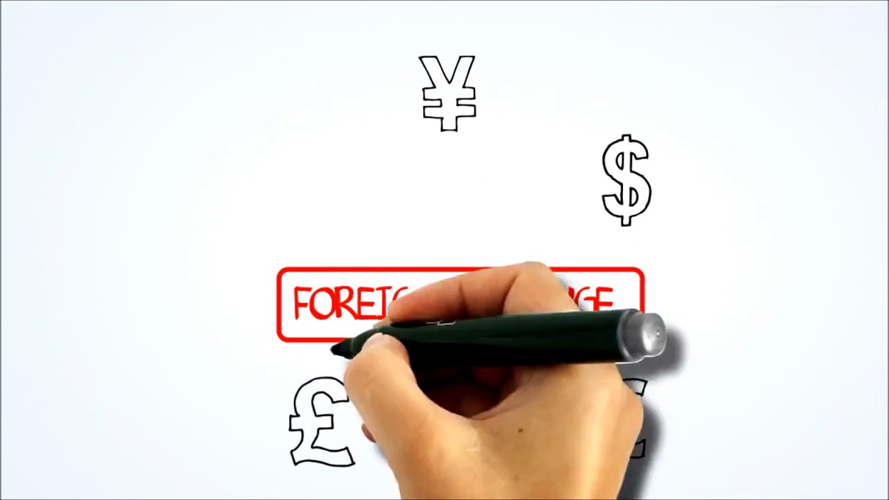 What is forex  – JP Traders