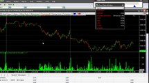 How to trade with  volume in commodity forex and stocks learn trading from kuber trading school