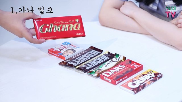 눈 감고 초콜렛 맞히기 [채희선-채채TV] Closing eyes and guessing chocolate brand names [ChaeHeeSun/ChaeChaeTV]