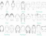 How to Draw a Face | How to draw heads | Face Drawing | Portrait Drawing